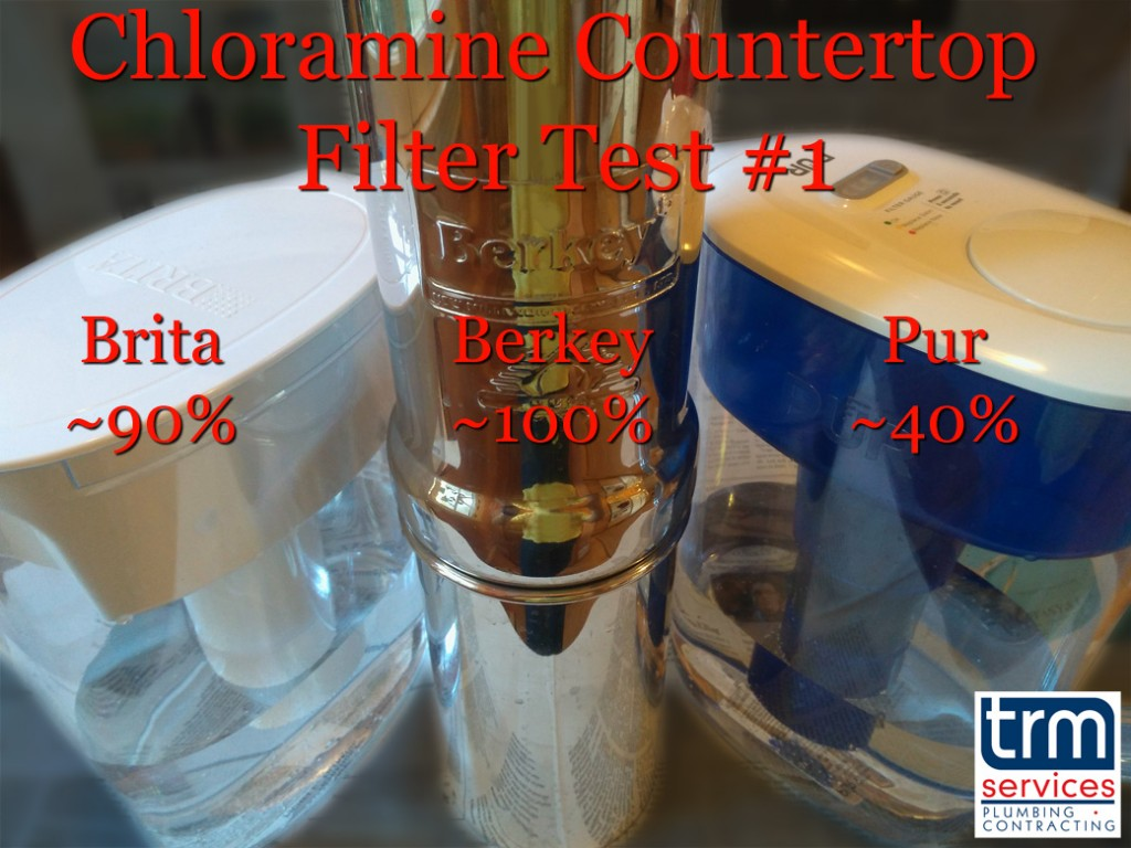 countertop chloramine filter test